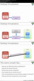 [ FreeCourseWeb com ] LinkedInLearning - VMware Horizon View 7 5 Essential Training