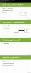 FreeCourseWeb com ] Lynda - Microservices- Asynchronous Messaging